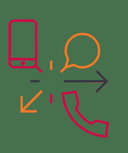 Dekografik Service Support