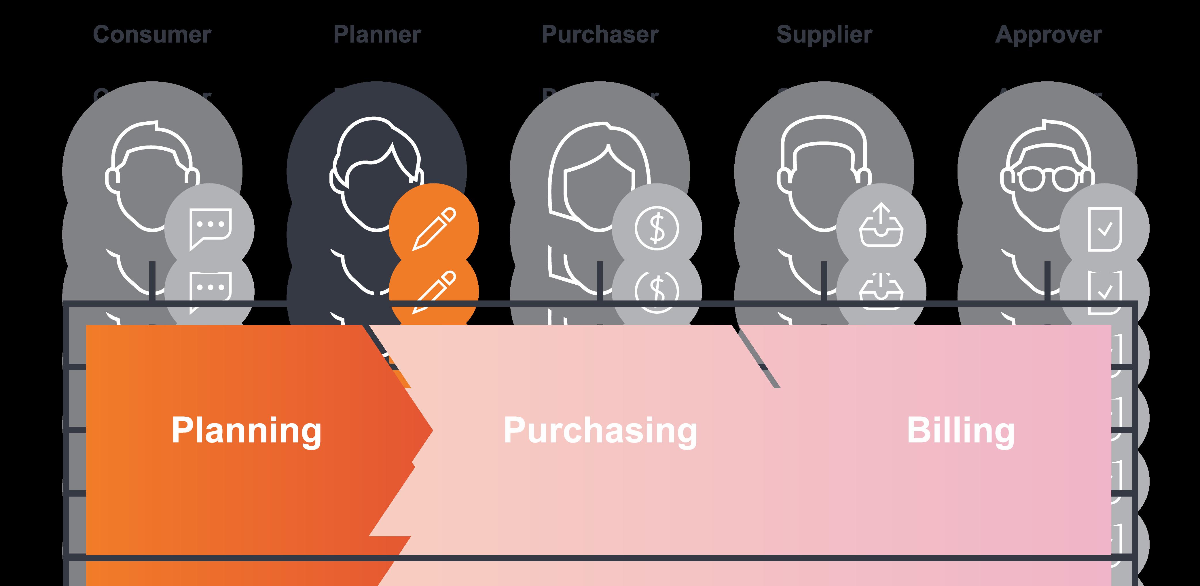 Stakeholder FUTURA - Planner